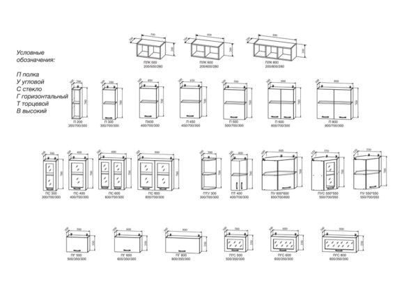 Навесные модули